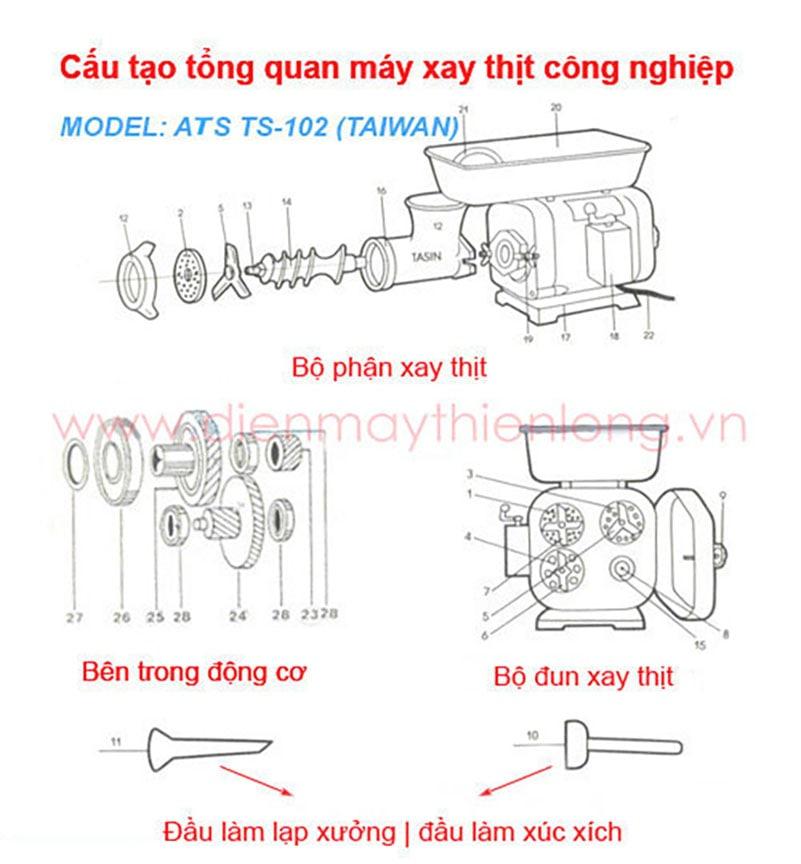 cau-tao-may-xay-thit-cong-nghiep-ats-ts102